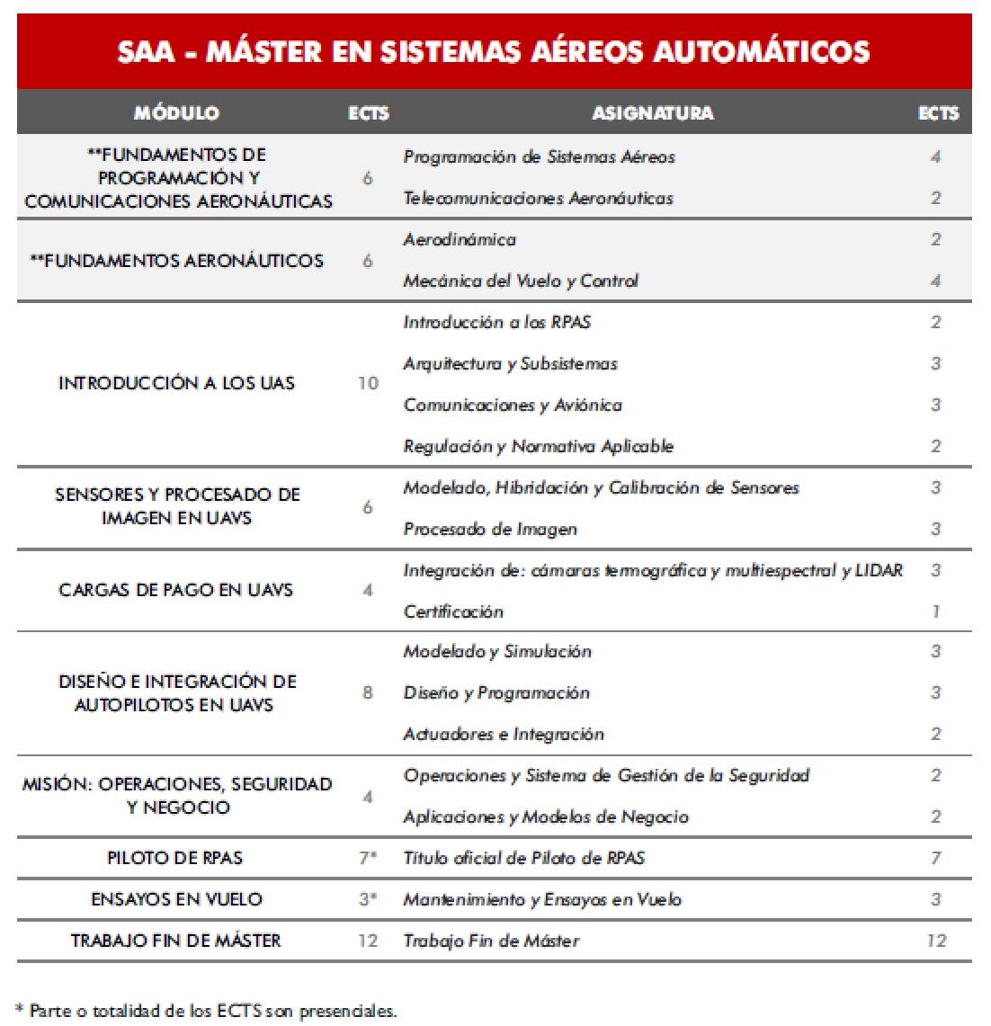 Máster en sistemas aéreos automáticos - Universidad Rey Juan Carlos